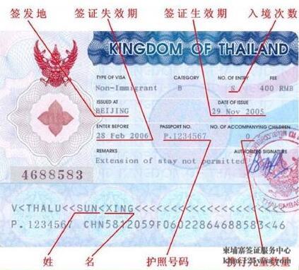 签证的有效期和停留期是什么?