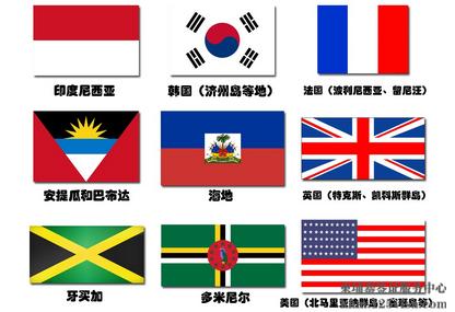对中国实行免签政策的国家有哪些?